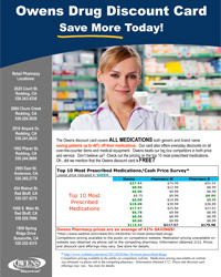 Lowest Prescription Prices In Redding